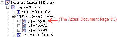 PDF oldalak a COS hierarchiában